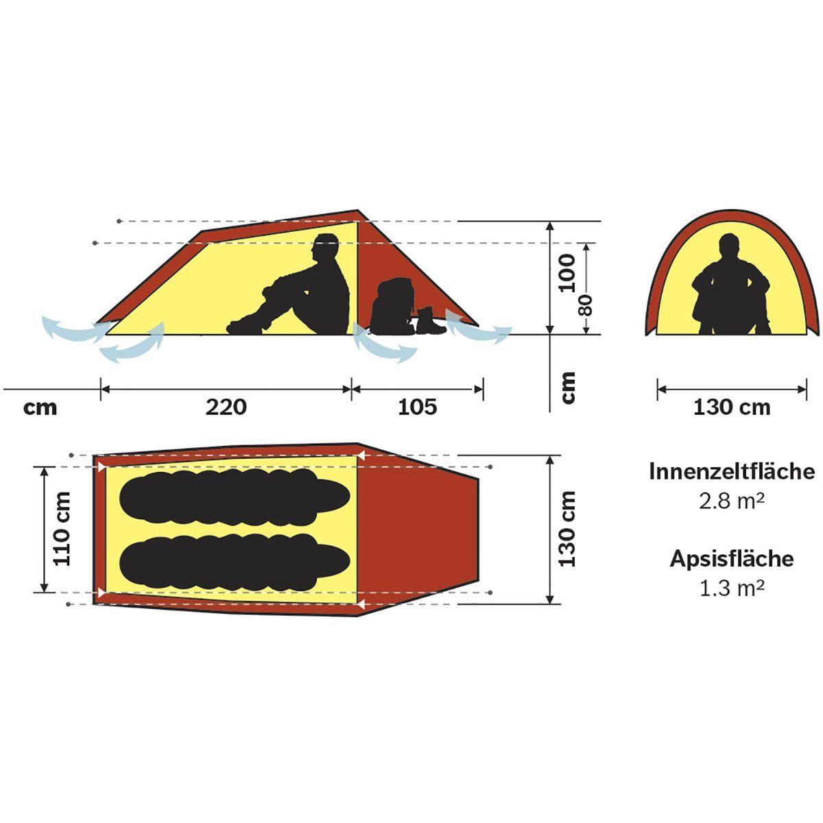 Hilleberg Anjan 2 Zelt Grafik Info