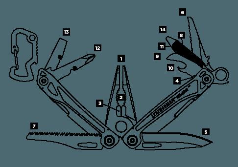 Produkt diagram Leatherman Wave Multitool
